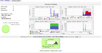 Odoo 在 Ubuntu 环境下性能调优(持续改进)