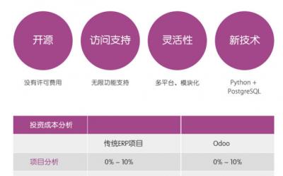 Odoo 10 vs Odoo 11, Odoo 11, Odoo 10 社区版功能对比